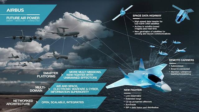 Previa del Salón de Paris: España firma el proyecto FCAS y Boeing quiere limitar daños en su guerra con Airbus