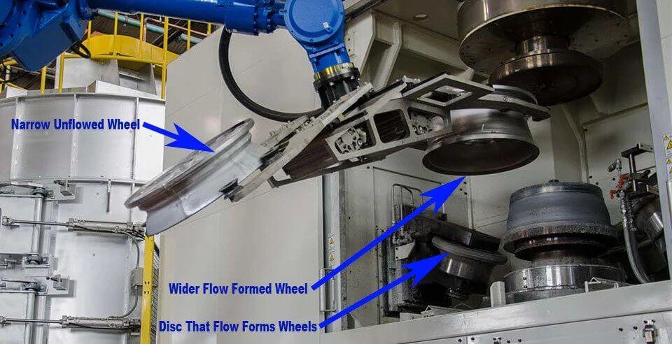 Pembuatan Velg Flow Form