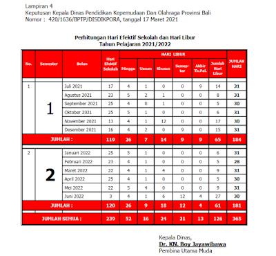 Download Kalender Pendidikan 2021/2022 Bali pdf