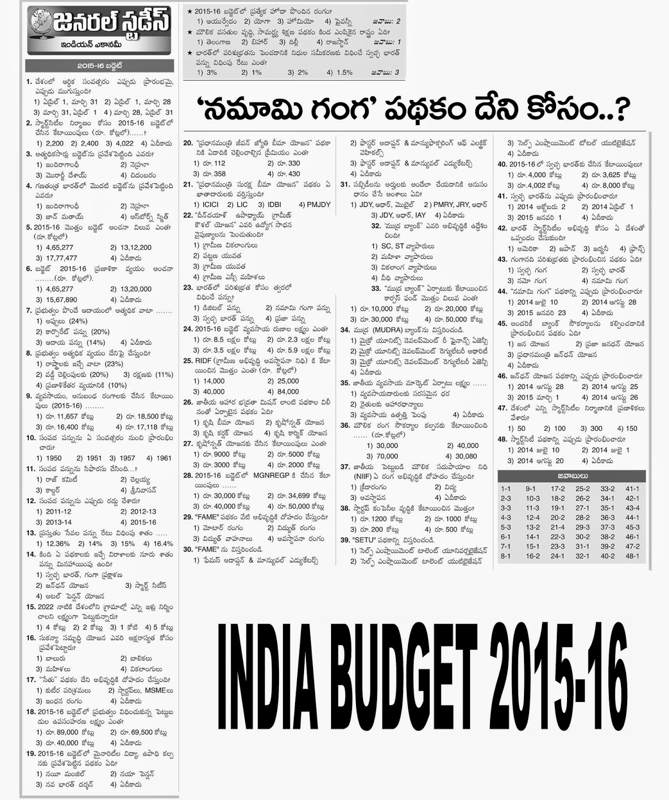 APPSC MATERIAL: INDIA BUDGET 2015-16 PRACTICE QUESTIONS