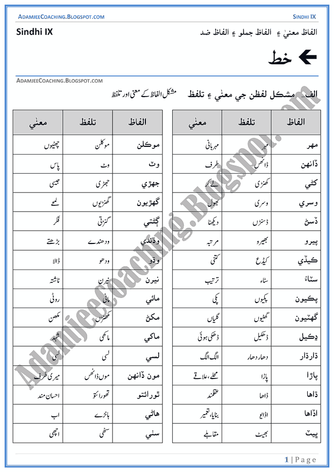 khat-words-meanings-and-idioms-sindhi-notes-for-class-9th