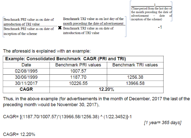 Calculation of a composite benchmark performance return in CAGR