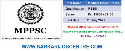 MP Medical Officer Vacancy 2021 Apply Online for 576 MO