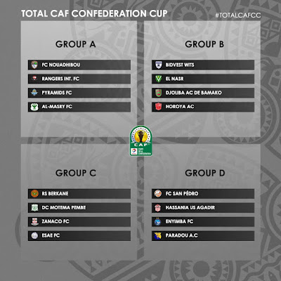 the full draws of the Caf confedrations cup Group Stage