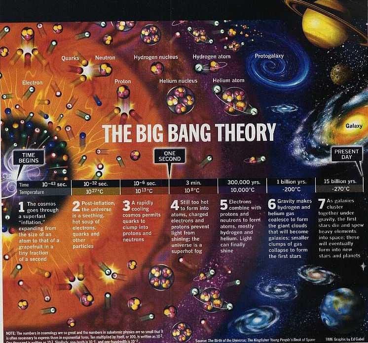 black holes and the big bang - photo #10