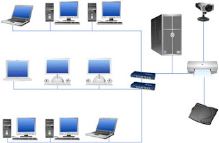 ¿Redes Inalámbricas o Redes Por Cable?