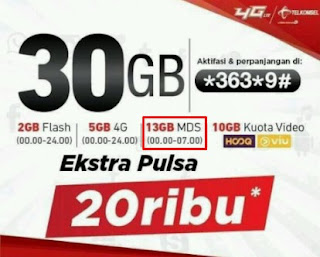 Kuota Midnight Telkomsel atau MDS