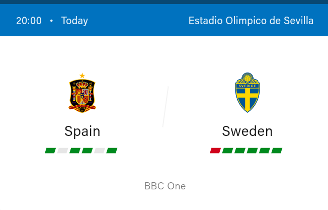 Spain vs Sweden Preview and Predictions 2021