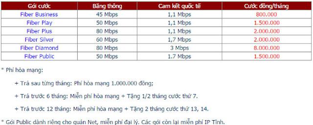 Lắp Mạng Internet FPT Phường Phú Lãm 3