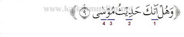 Hukum tajwid Surat thaha ayat 9