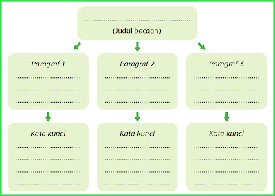 kunci jawaban halaman 41 tema 6 kelas 5