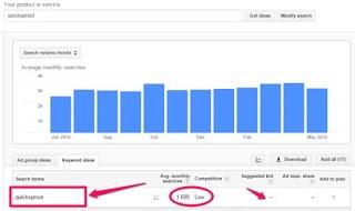 Google′s Keyword Tool
