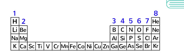 Chemistry291 Hand Note