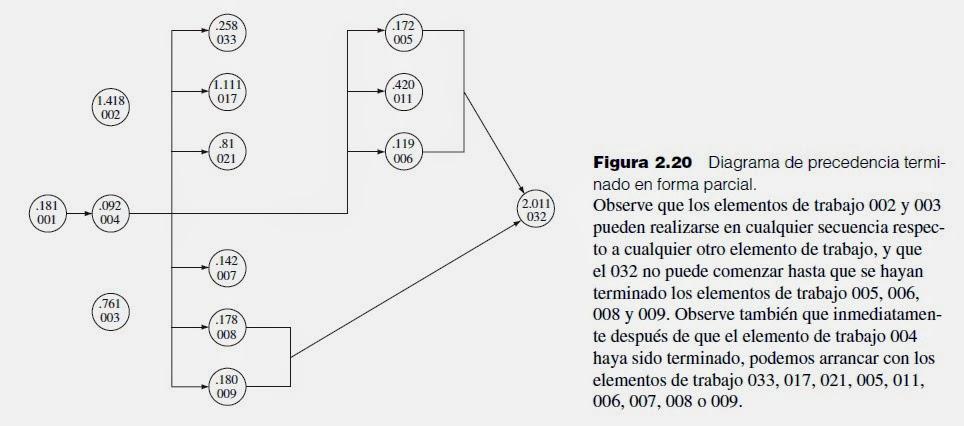 Ingenieria de Metodos: agosto 2014