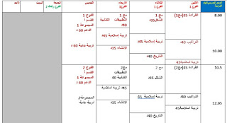 كورونا فيروس..مقترح توزيع الزمن المدرسي باعتماد التفويج