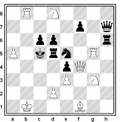 Problema de mate en 2 compuesto por B. Burashnikov (1º Premio, Komsomolskaya Pradva 1931)