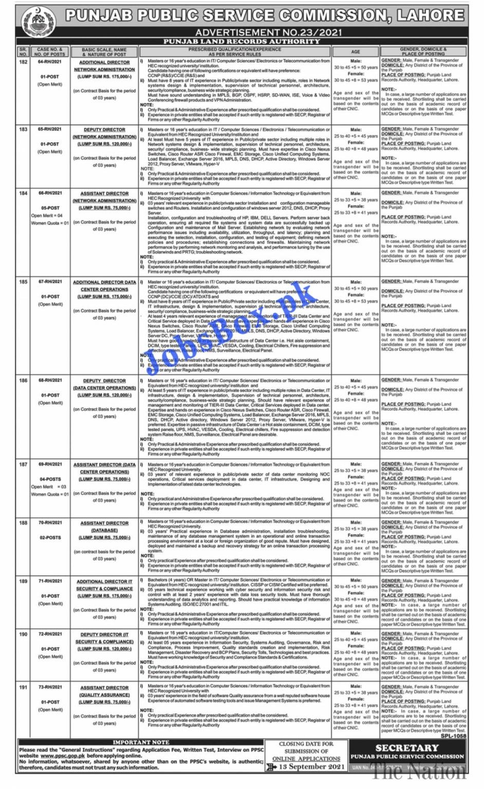 PPSC Jobs 2021    PPSC Jobs 2021 Online Application Form    www.PPSC.Com