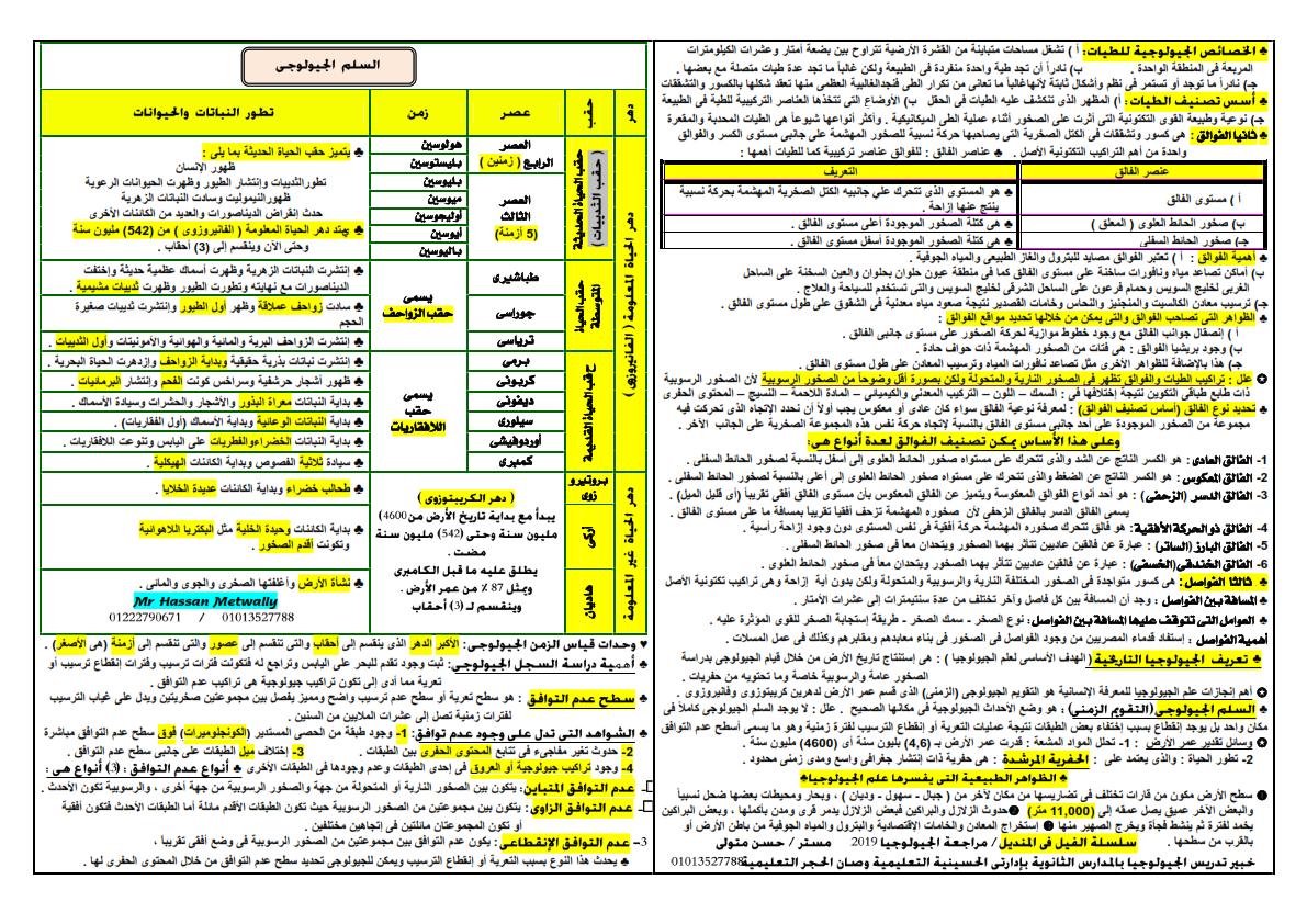 مراجعة ليلة امتحان الجيولوجيا والعلوم البيئية للثانوية العامة أ/ حسن متولي 777_011