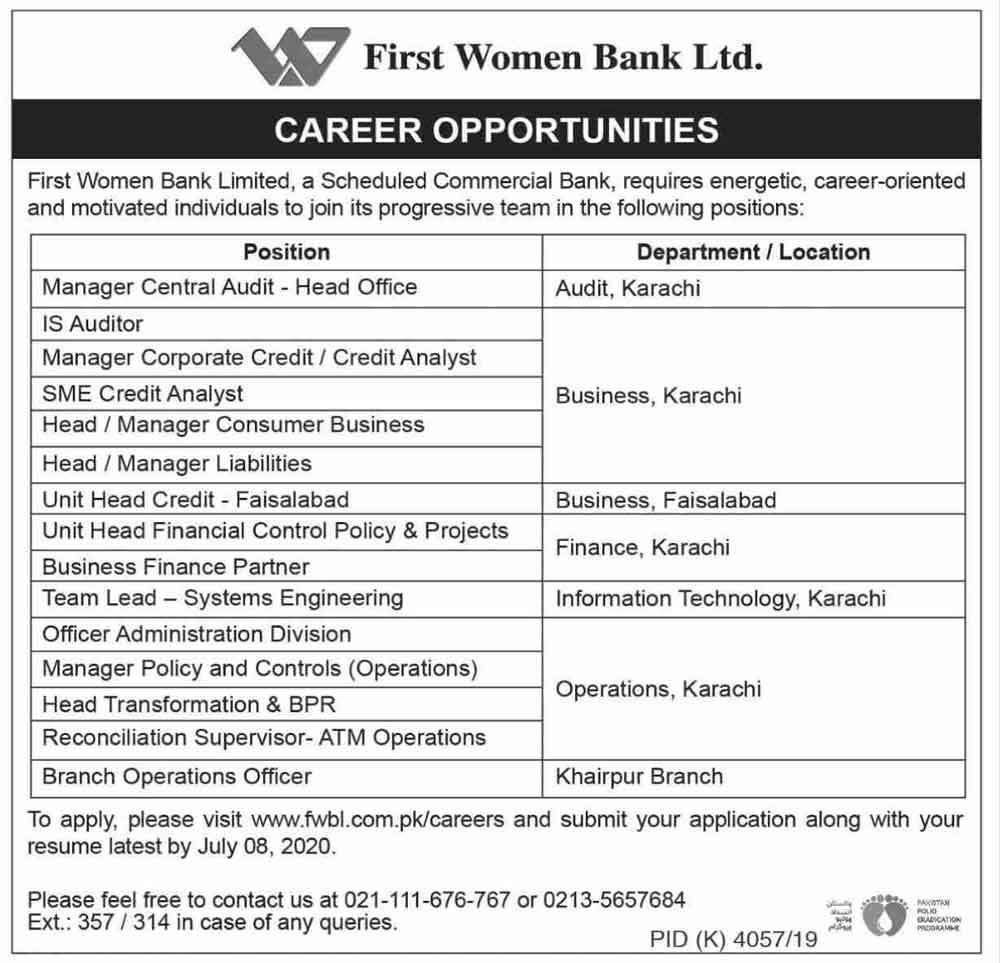 First Women Bank Jobs 2020 Career Opportunity Apply Online