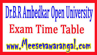 Dr.B.R Ambedkar Open University MBA 3rd Year Dec 2016 Viva Vice Exam Time Table