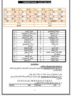 مذكرة لغة فرنسية للصف الاول الثانوى الترم الاول word و pdf