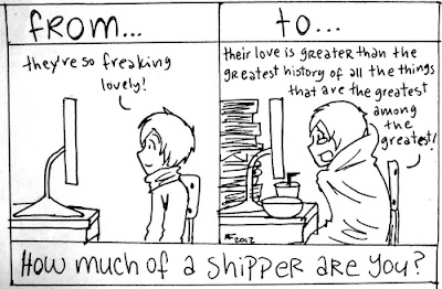 how much of a shipper are you?