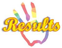 Bhavnagar University Result 2020