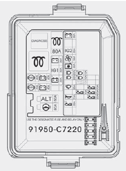 Fuse Box: 2016 Hyundai i20 Fuse Panel Diagram | Hyundai I20 Fuse Box |  | Fuse Box