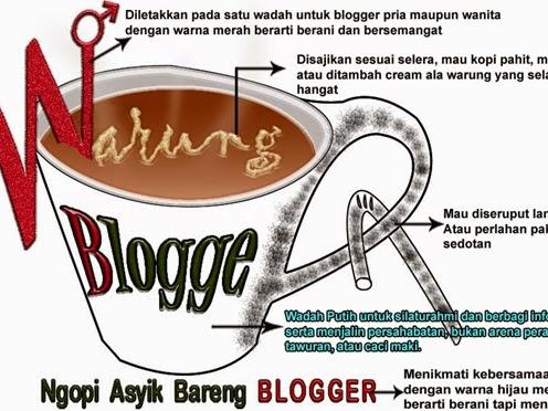 Surat Untuk Warung Blogger