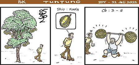 Prediksi Pak Tuntung Sdy Sabtu 31 juli 2021