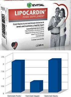 evital lipocardin pareri capsule reducere colesterol rau