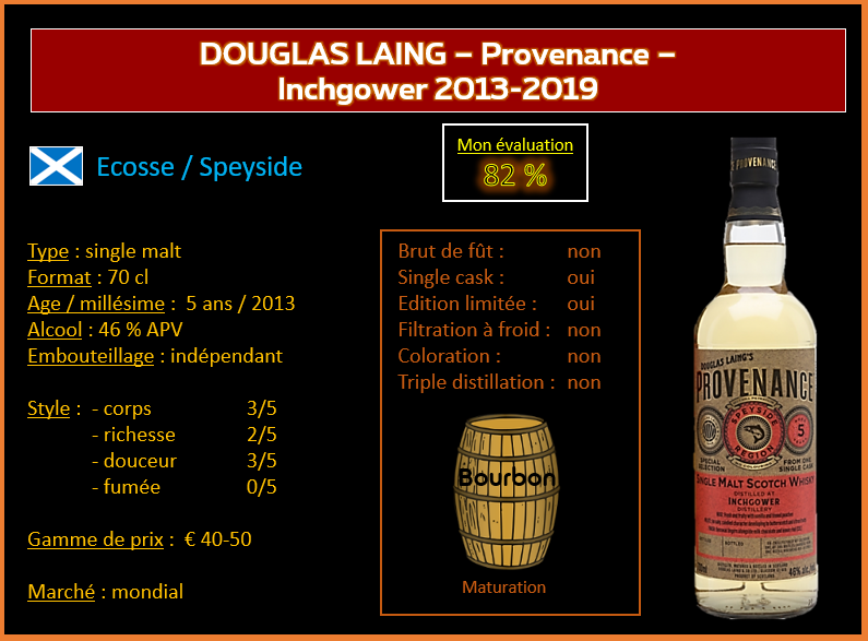 Review #825 : Douglas Laing – Provenance – Inchgower 5 Years Old