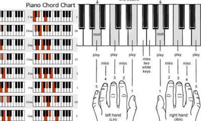 تحميل اسهل تطبيق لتعلم البيانو وتر