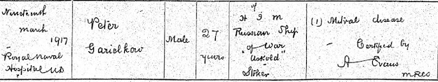 Peter Garielkov death certificate