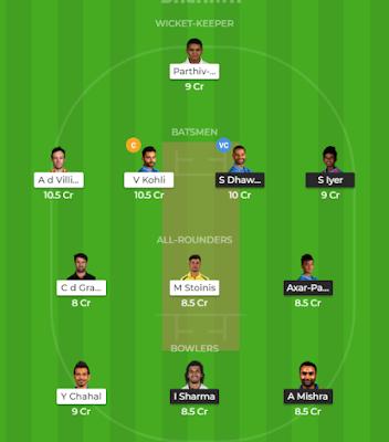 IPL 2019 KKR vs MI Dream11 Prediction, Fantasy Cricket Tips - Playing XI