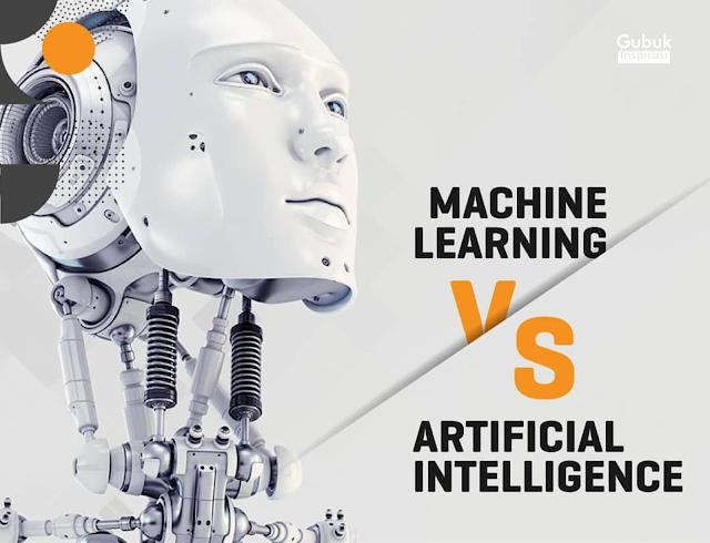 Penjelasan tentang AI, MAchine LEarning, dan Deep Learning