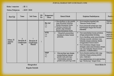 Jurnal Harian Kelas 2 Semester 1 Kurikulum 2013 Revisi 2021