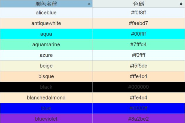 color-code-table