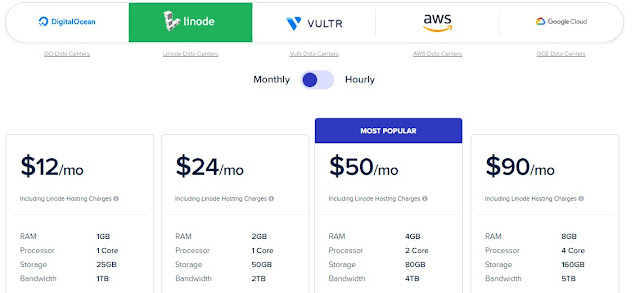 linode cloudways pricing vs official linode