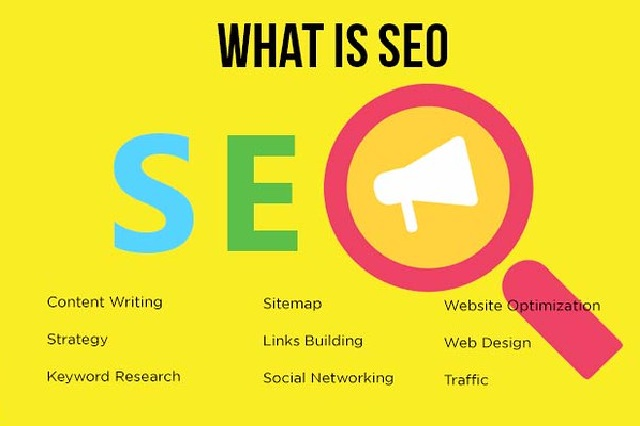 What is SEO? (step by step)? What is SEO in English?