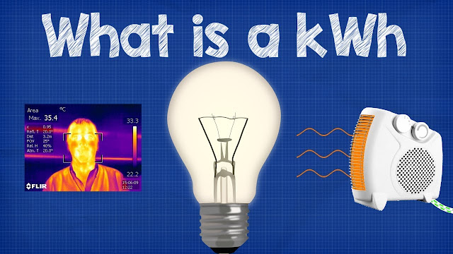 What is a kWh - kilowatt hour + CALCULATIONS energy bill