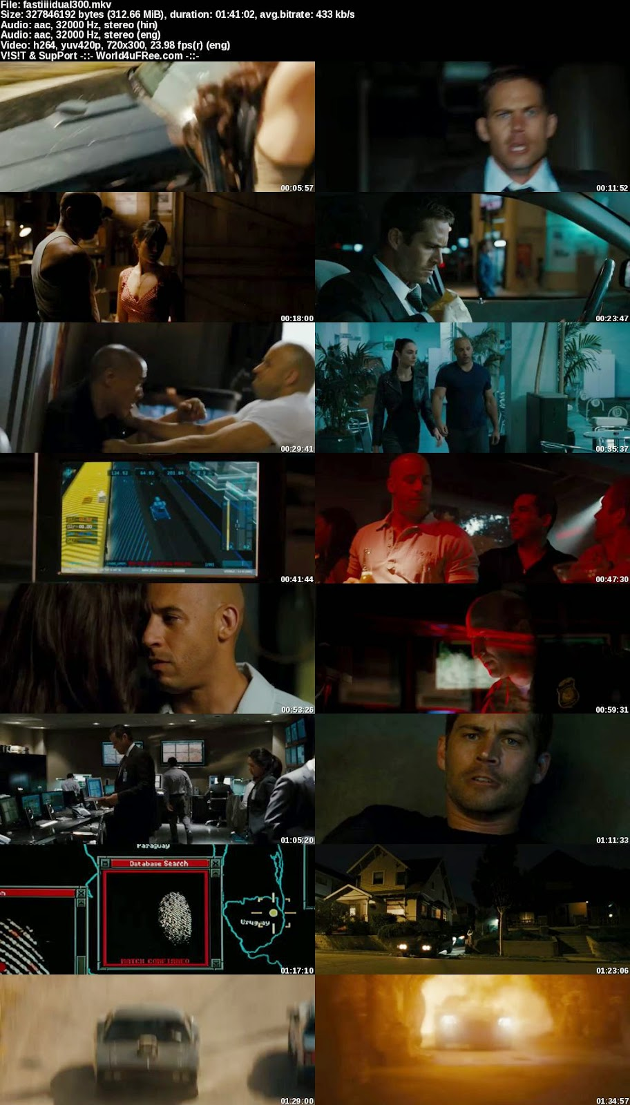 fast and furious 2009 free download brrip 300mb. Black Bedroom Furniture Sets. Home Design Ideas
