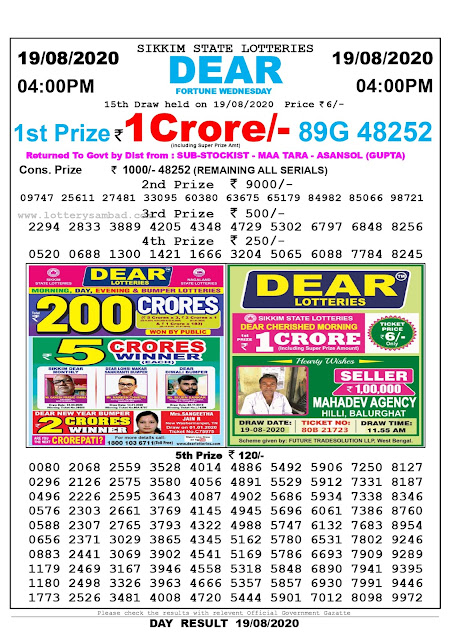 Lottery Sambad Today 19.08.2020 Dear Fortune Wednesday 4:00 pm