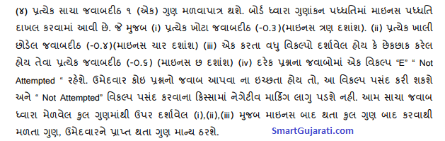 Compounder exam Syllabus and Paper Pattern