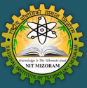 National Conference on Waste to Energy 2018 at National Institute of Technology Mizoram