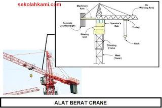 alat berat crane
