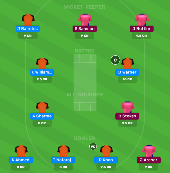 SRH vs RR Dream11 IPL Fantasy Team