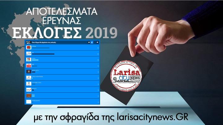Τα αποτελέσματα της μεγάλης Έρευνας της larisacitynews.GR για τις Εθνικές Εκλογές (ΠΙΝΑΚΕΣ)