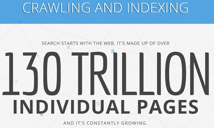 130 Mille milliards de pages dans l'index de Google