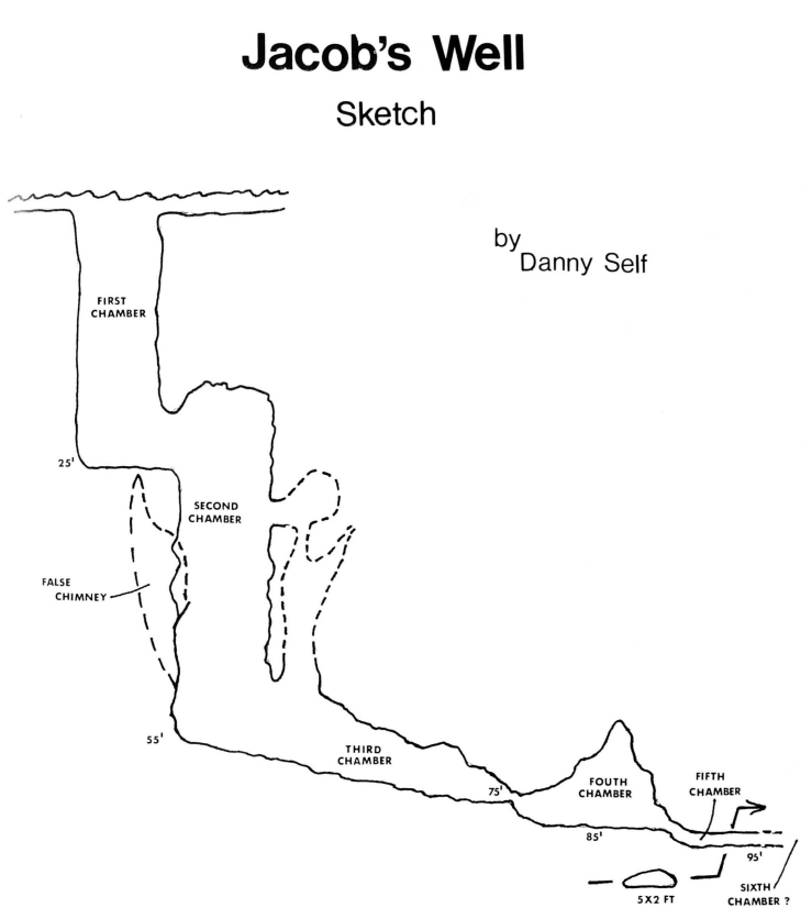 jacob's well texas